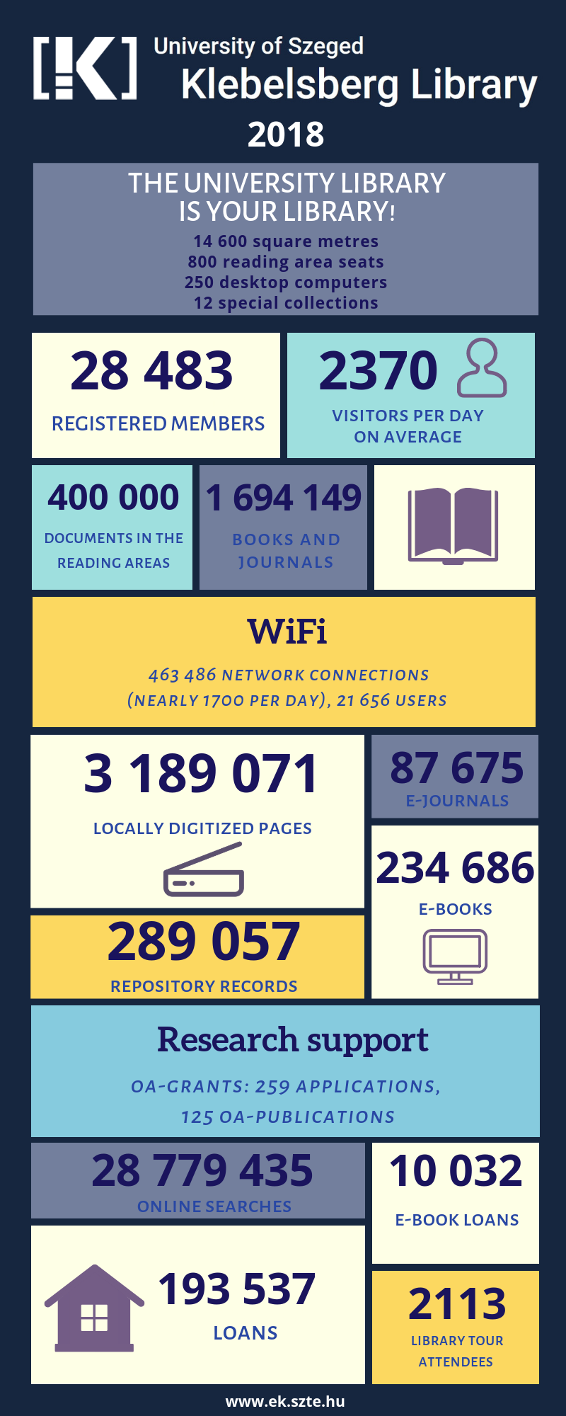 library_in_numbers_2018